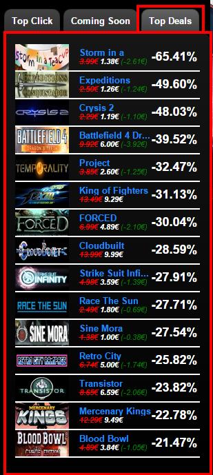 Top Deals Sidebar