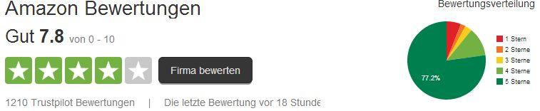 Amazon.de Trustpilot Bewertungen Stand 04. Juni 2014