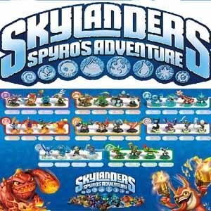 Skylanders Spyros Adventure Nintendo 3DS Download Code im Preisvergleich kaufen