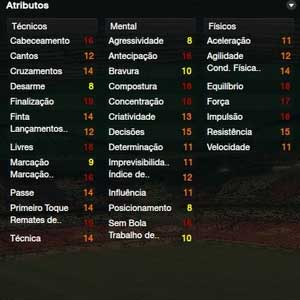 Football manager 2012 - Statistik