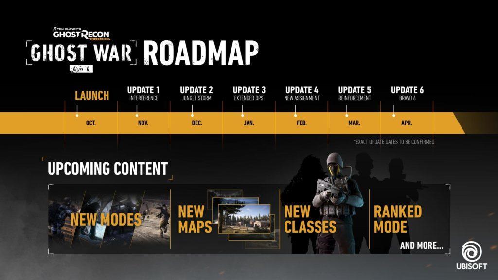 Ghost Recon Wildlands Ghost War Roadmap
