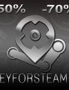 Wie & Warum einen Key auf Keyforsteam kaufen?