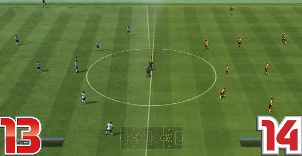 FIFA 15 verwendet