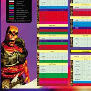 Warrior Kings: Einheiten und Gebäude Führer